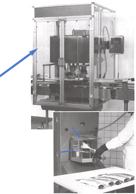 Machine Guard for Satey and Sound Proofing